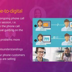 Phone2digital phone to web Digital voice